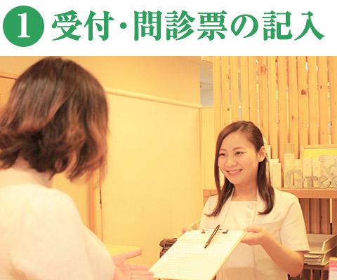 受付・問診票の記入